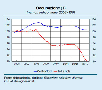 Bollettino Economico n.1, gennaio 2014