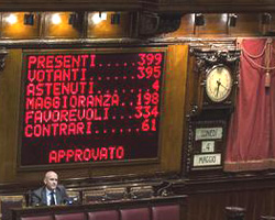 Italicum: Camera, ok definitivo al testo, 334 sì